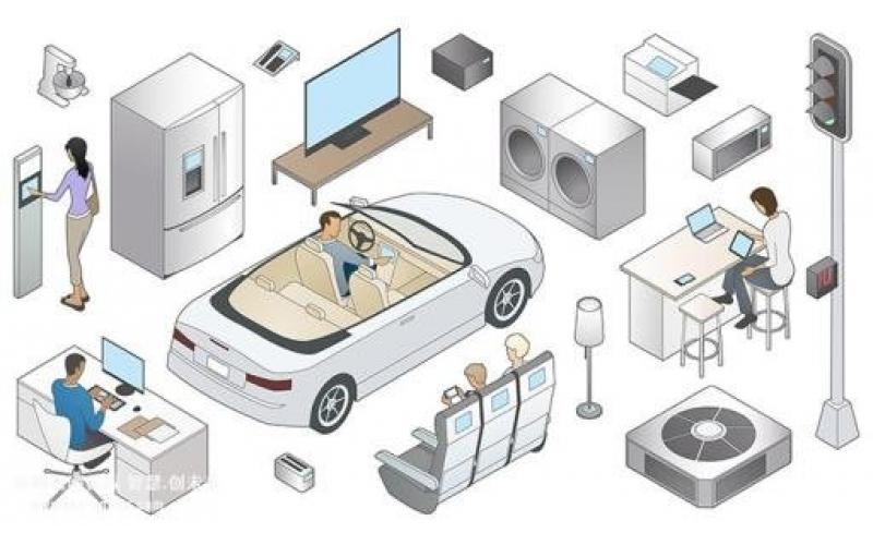 物联网与无线传输技术